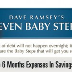 Dave Ramsey's 7 Baby Steps: Step 3 – 3 To 6 Months Of Expenses In Savings