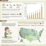 Mortgage Rates Are Low, But Are The Homes Affordable? [Infographic]