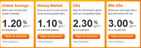 Discover Bank Review: High Yield Savings Account