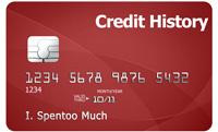 who checks your credit history